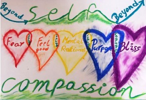 The gift of Self Compassion, by Mirjana Power